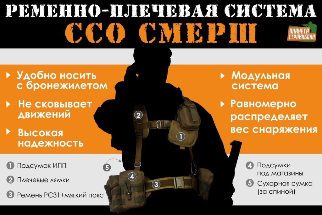 изображение_достоинства_РПС_ССО_СМЕРШ.jpg