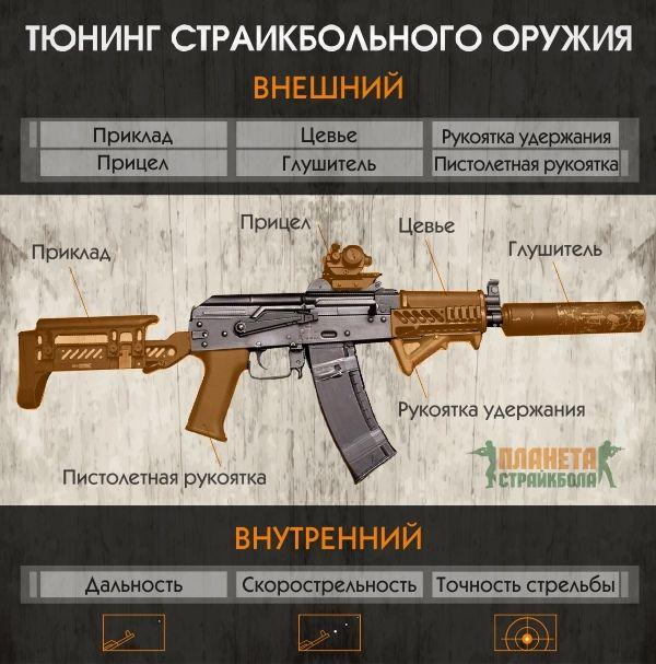 изображение_Инфографика_Тюнинг_страйкбольного_оружия.jpg
